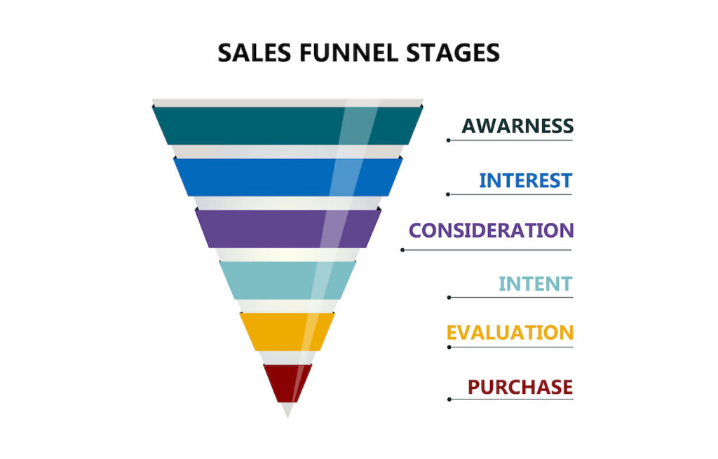 how-to-build-a-sales-team-funnel